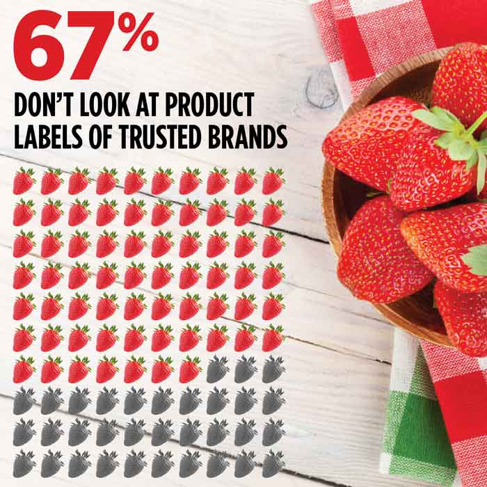 trusted brand product labels