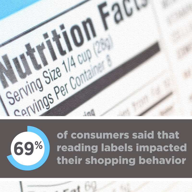 clean food label statistic