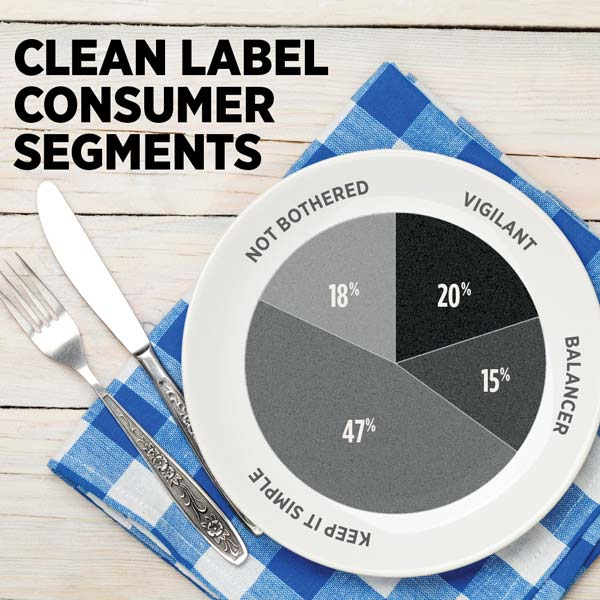 clean label segments