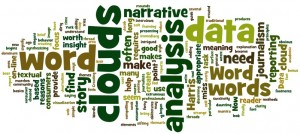 Market Research word cloud