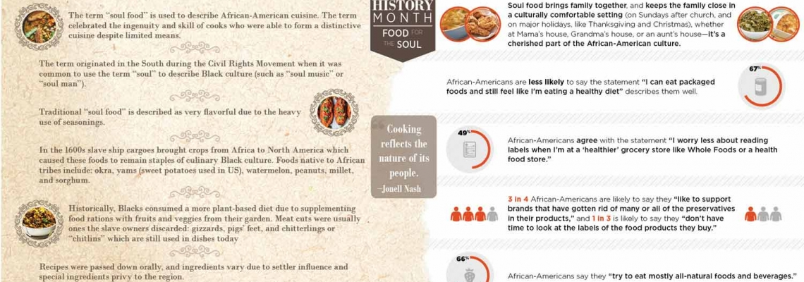 A Look at Food and Dining Traditions