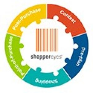 Navigating Your Shoppers' Journey