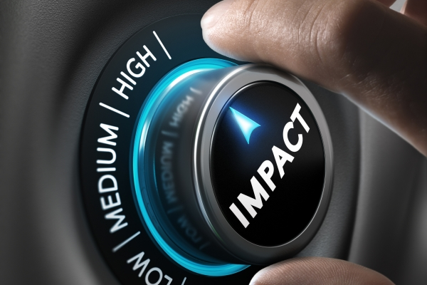 impact of marketing campaigns
